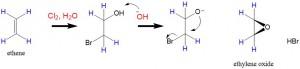 epoxide 2