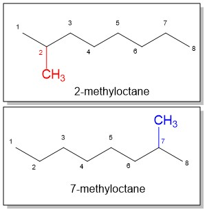 nomenclature 2
