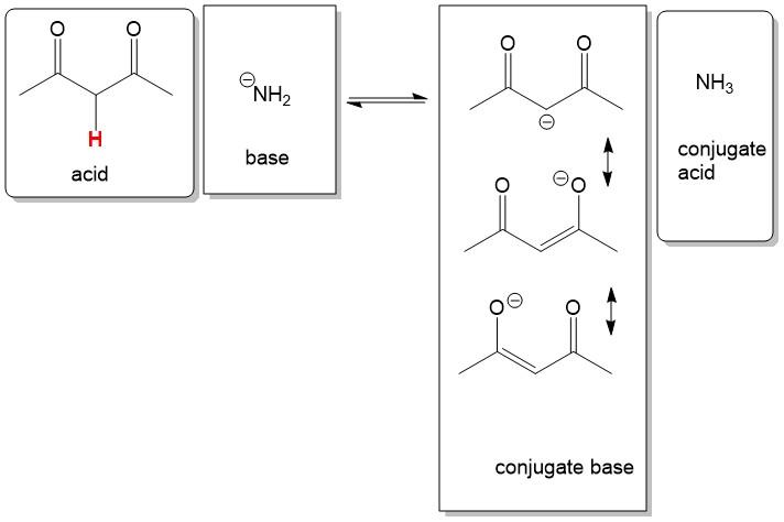 acids 4