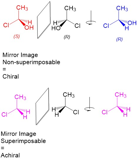Chirality And Assigning Stereochemistry To Molecules