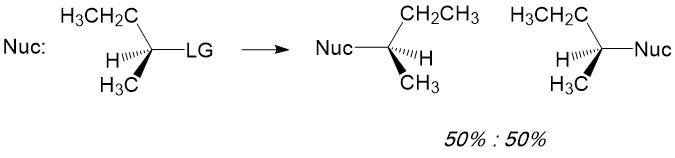 sn1 figure 1