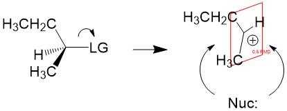 sn1 figure 3