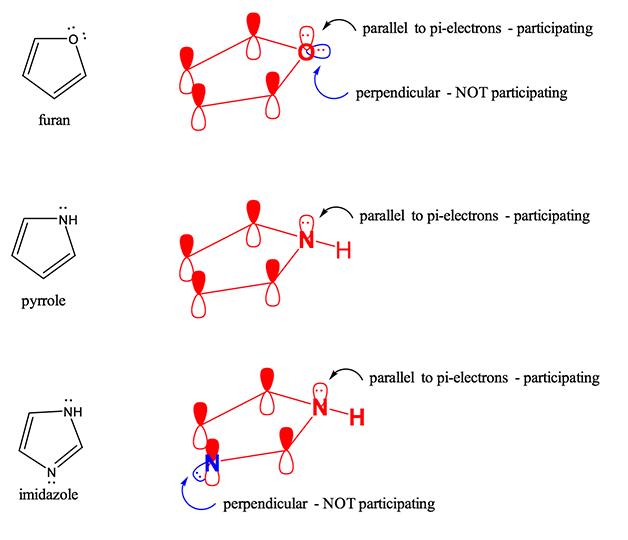 Aromaticity Of The Ring Planar