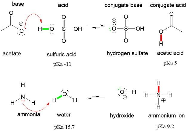 acid base 2