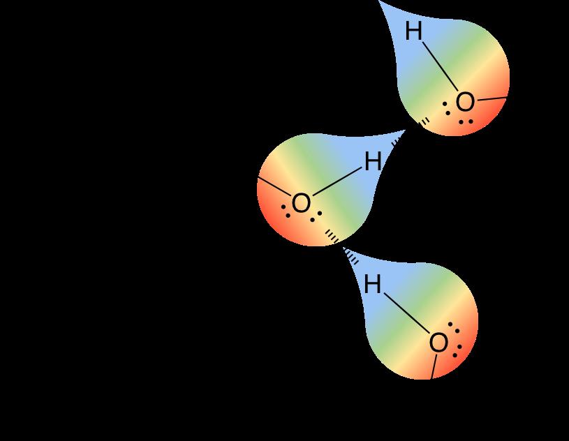 organic chemistry help online