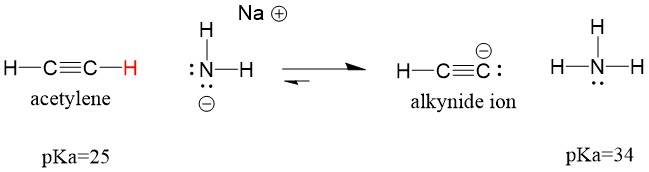 how to make ammonia water